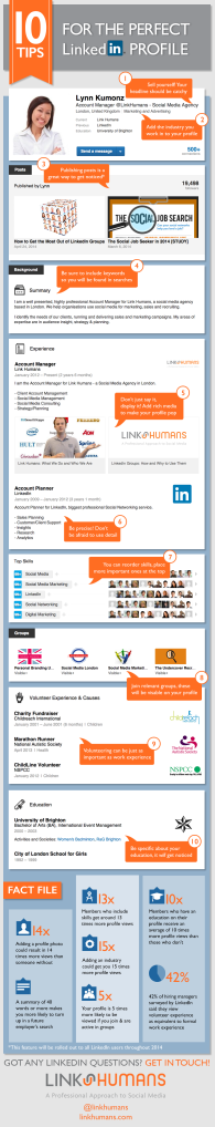 LinkedInInfographic-19-06-14
